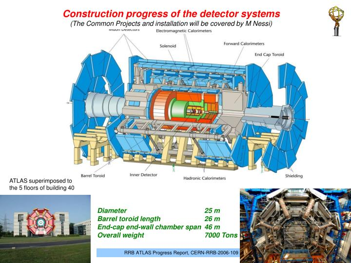 Construction progress of the detector systems