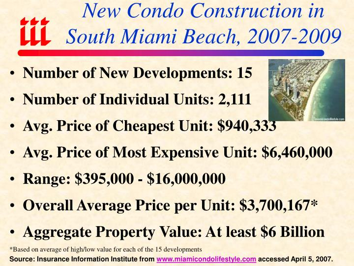 New Condo Construction in