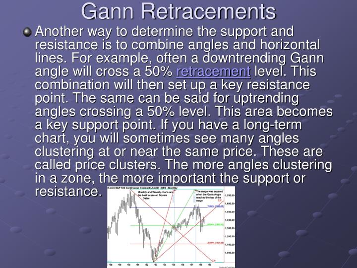 Gann Retracements