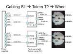 cabling s1 totem t2 wheel