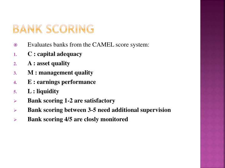Bank Scoring