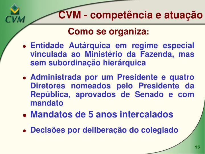 CVM - competência e atuação