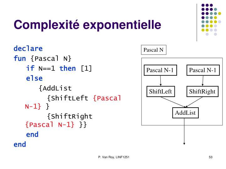 Complexité exponentielle