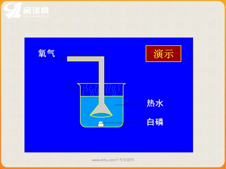 www.zk5u.com中考资源网