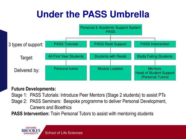Under the PASS Umbrella