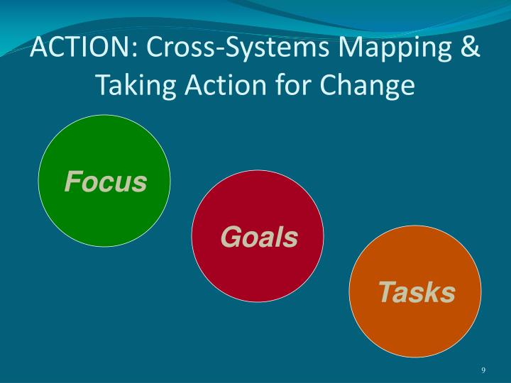 ACTION: Cross-Systems Mapping & Taking Action for Change