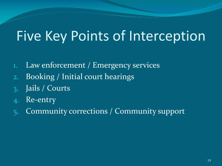 Five Key Points of Interception