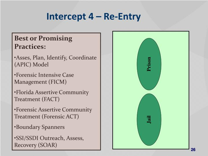 Intercept 4 – Re-Entry