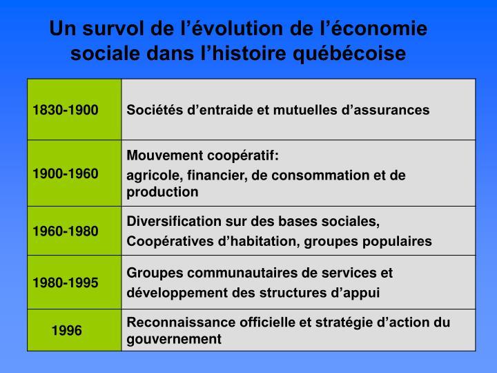 Un survol de l'évolution de l'économie sociale dans l'histoire québécoise