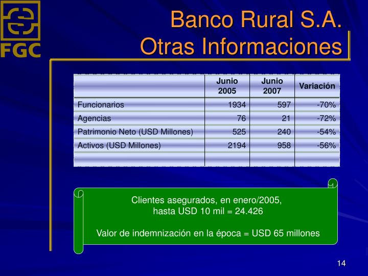 Banco Rural S.A.