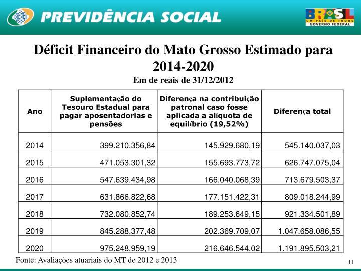 Déficit Financeiro do Mato Grosso Estimado para 2014-2020