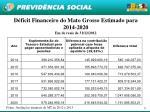 d ficit financeiro do mato grosso estimado para 2014 2020 em de reais de 31 12 2012