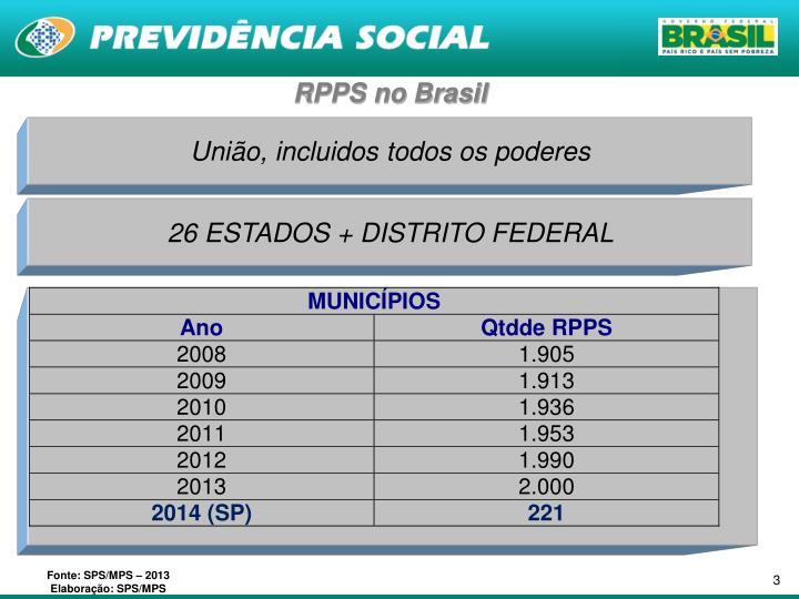RPPS no Brasil