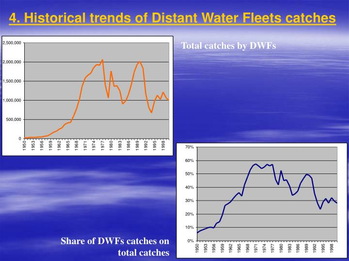 4. Historical trends of Distant Water Fleets catches