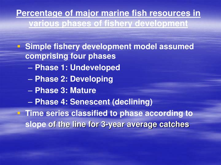 Percentage of major marine fish resources in various phases of fishery development