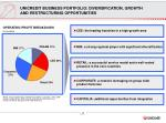 unicredit business portfolio diversification growth and restructuring opportunities