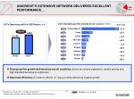 unicredit s extensive network delivered excellent performance
