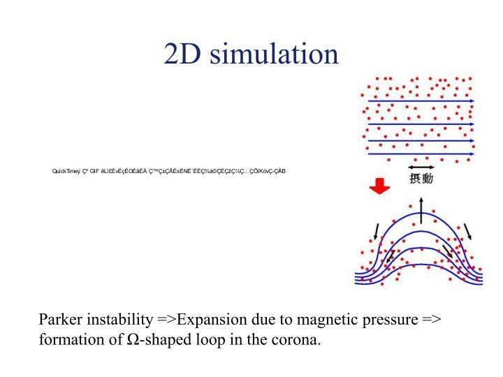 2D simulation