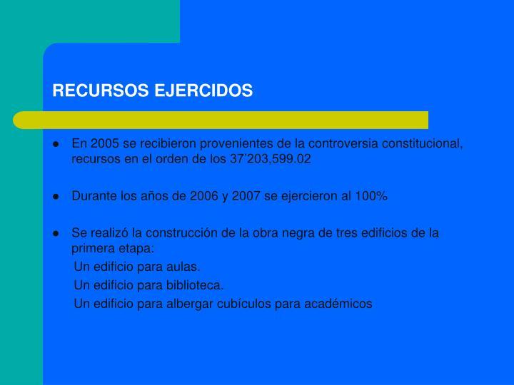 RECURSOS EJERCIDOS