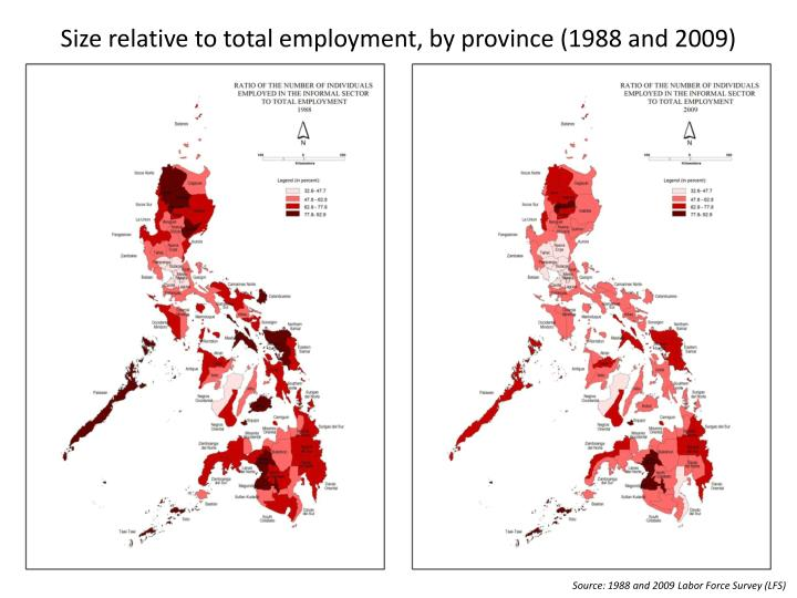Size relative to total employment, by province (1988 and 2009)