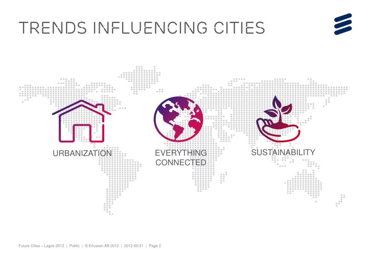 Trends influencing cities