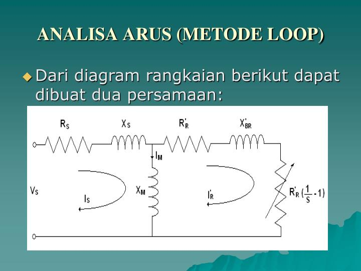 ANALISA ARUS (METODE LOOP)