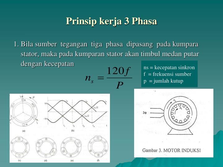 Prinsip kerja 3 Phasa
