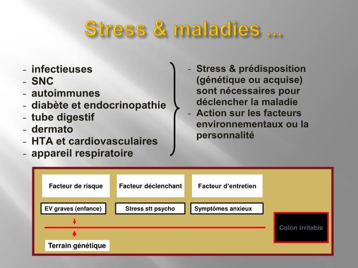 Stress & maladies ...