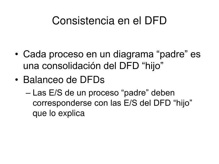 Consistencia en el DFD