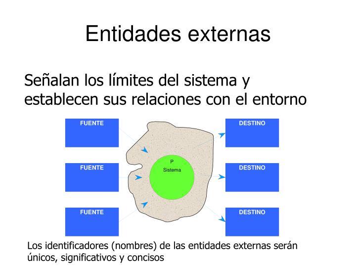 Entidades externas
