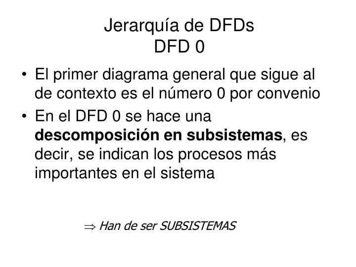 Jerarquía de DFDs