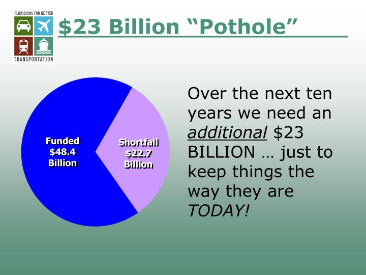 "$23 Billion ""Pothole"""