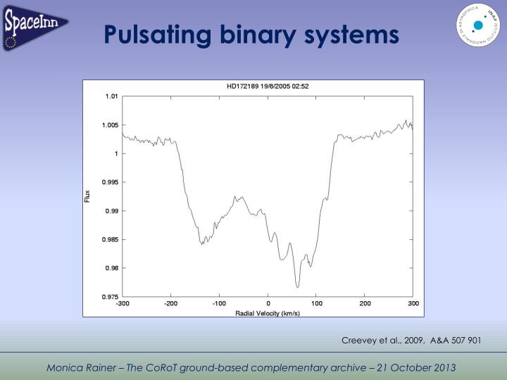 Pulsating binary systems