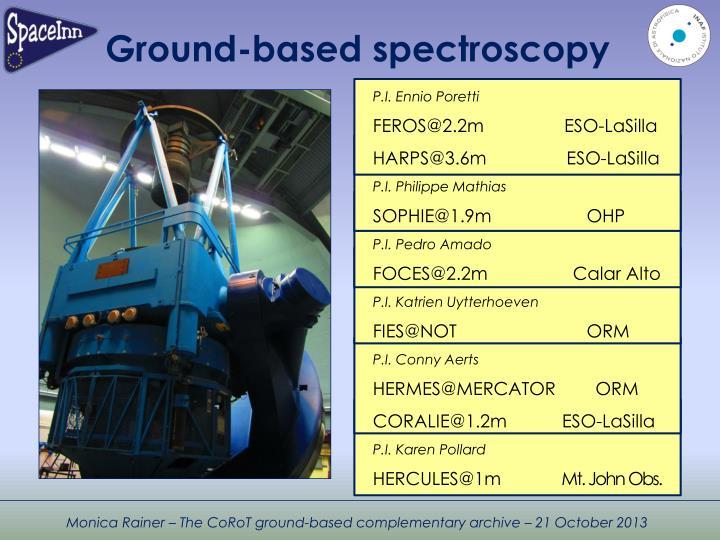 Ground-based spectroscopy