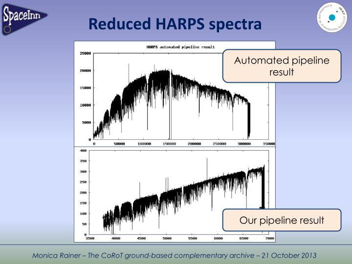 Reduced HARPS spectra