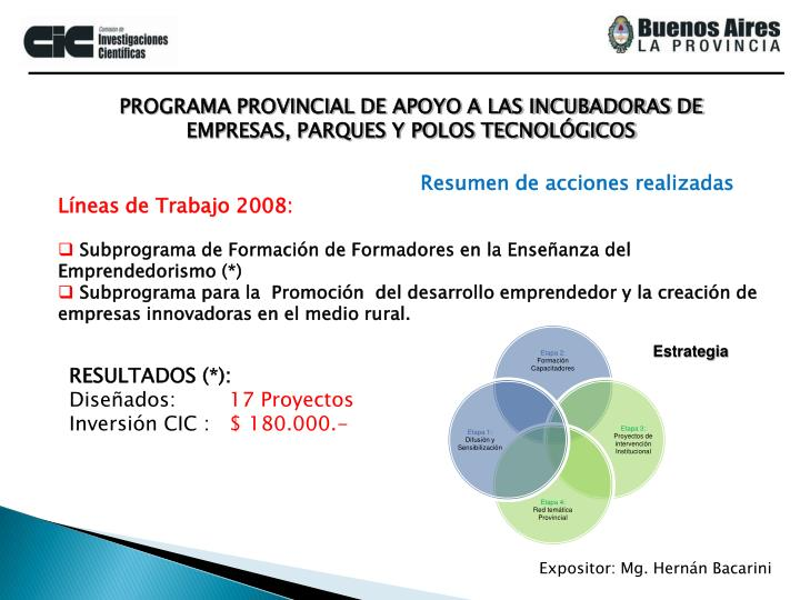 PROGRAMA PROVINCIAL DE APOYO A LAS INCUBADORAS DE EMPRESAS, PARQUES Y POLOS TECNOLÓGICOS