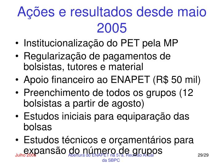 Ações e resultados desde maio 2005