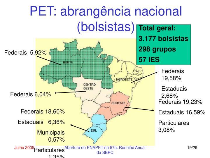 PET: abrangência nacional (bolsistas)