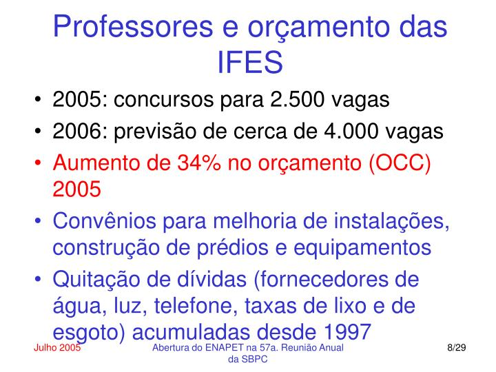 Professores e orçamento das IFES