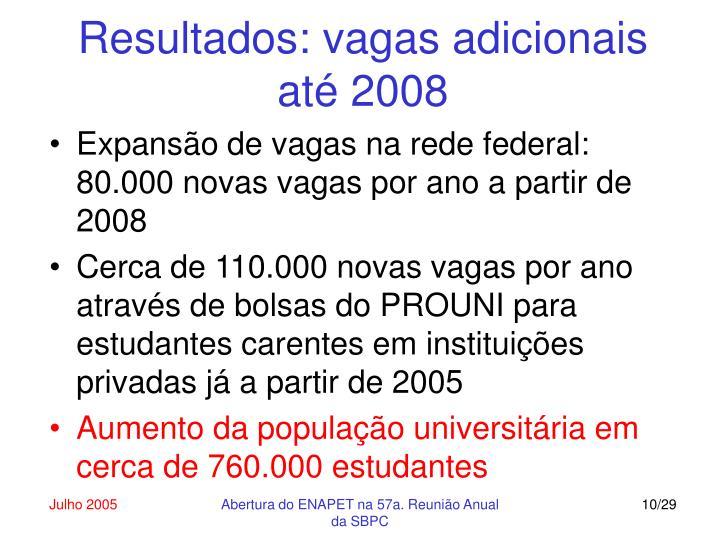 Resultados: vagas adicionais até 2008