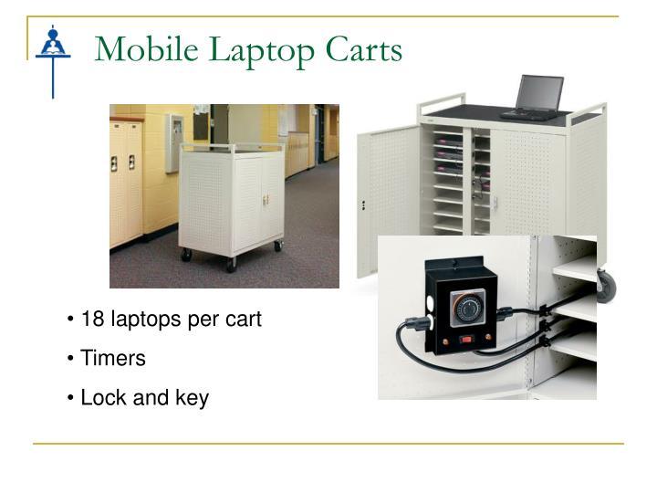 Mobile Laptop Carts