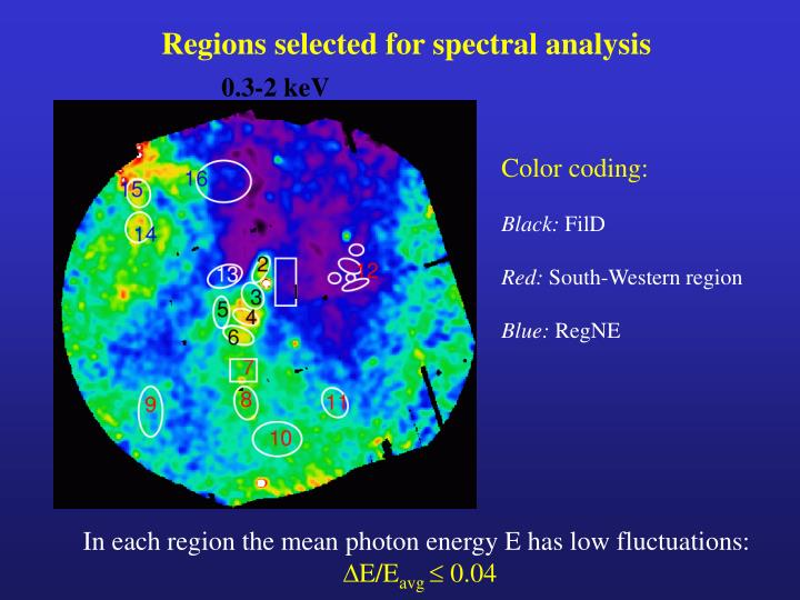 Regions selected for spectral analysis