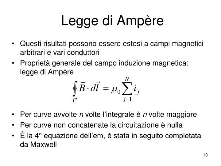 Legge di Ampère