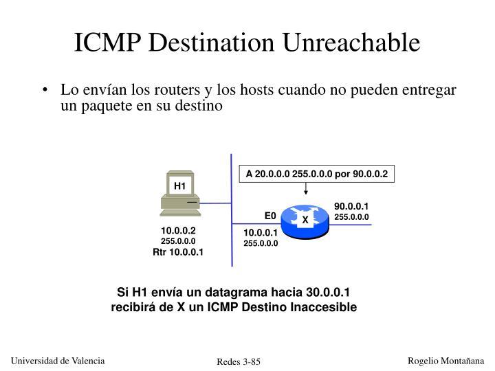 ICMP Destination Unreachable