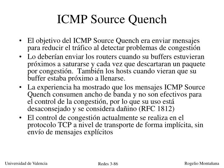 ICMP Source Quench