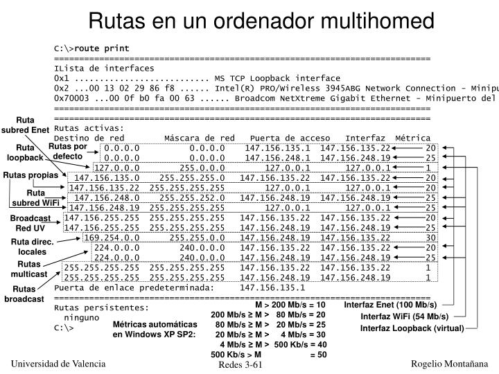 Rutas en un ordenador multihomed