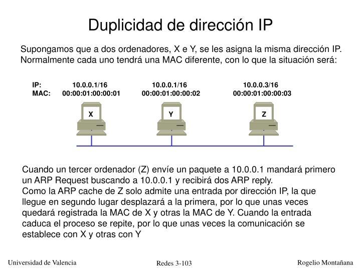 Duplicidad de dirección IP