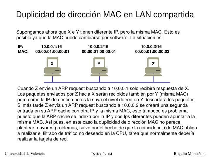 Duplicidad de dirección MAC en LAN compartida