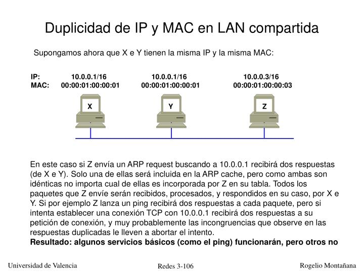 Duplicidad de IP y MAC en LAN compartida