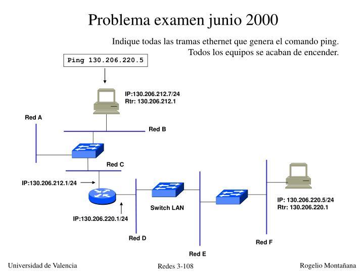 Problema examen junio 2000
